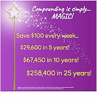 Compounding is simply magic